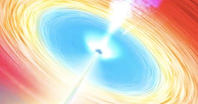 evrendeki en parlak cisim
