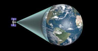 bir uydunun dünyayı görüş açısı