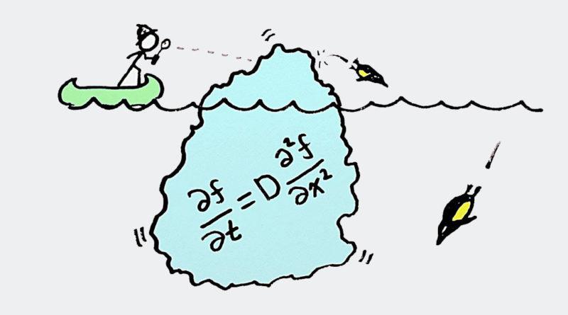 Atomların varlığı ve boyutu ve Brown hareketi