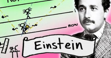 Einstein ve özel görelilik
