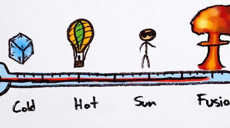 Güneş nasıl çalışır?